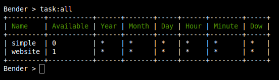 Formato de tablas en Bender