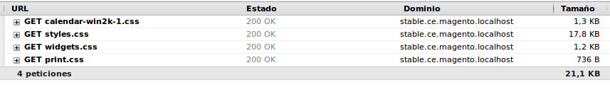 Archivos CSS cargados por Magento