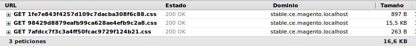 Archivos CSS minificados cargados por Magento