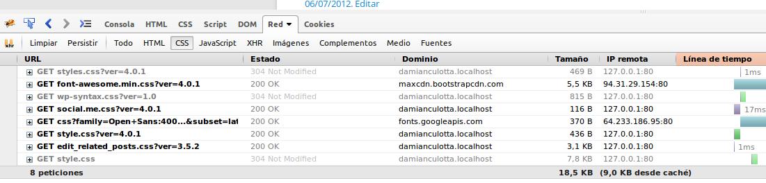 DC_FontAwesome para WordPress con CDN