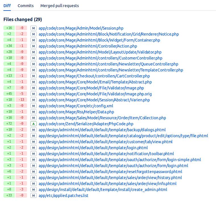 Modificaciones del parche 10266 en Magento 1.9.2.2