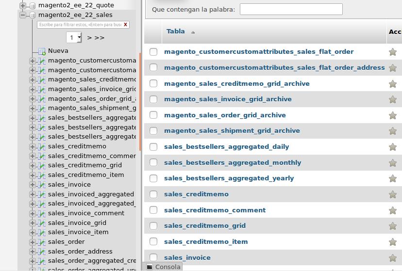 Bases de datos de Sales para Magento 2.2